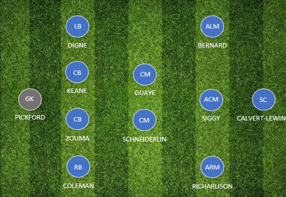 Draft Fantasy Football Everton