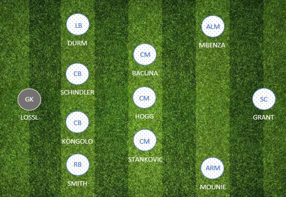 Draft Fantasy Football Huddersfield